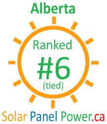 Alberta Solar Power