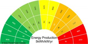 Solar Energy Production Northwest Territories